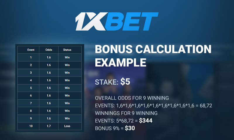Bonus_calculation_1xBet